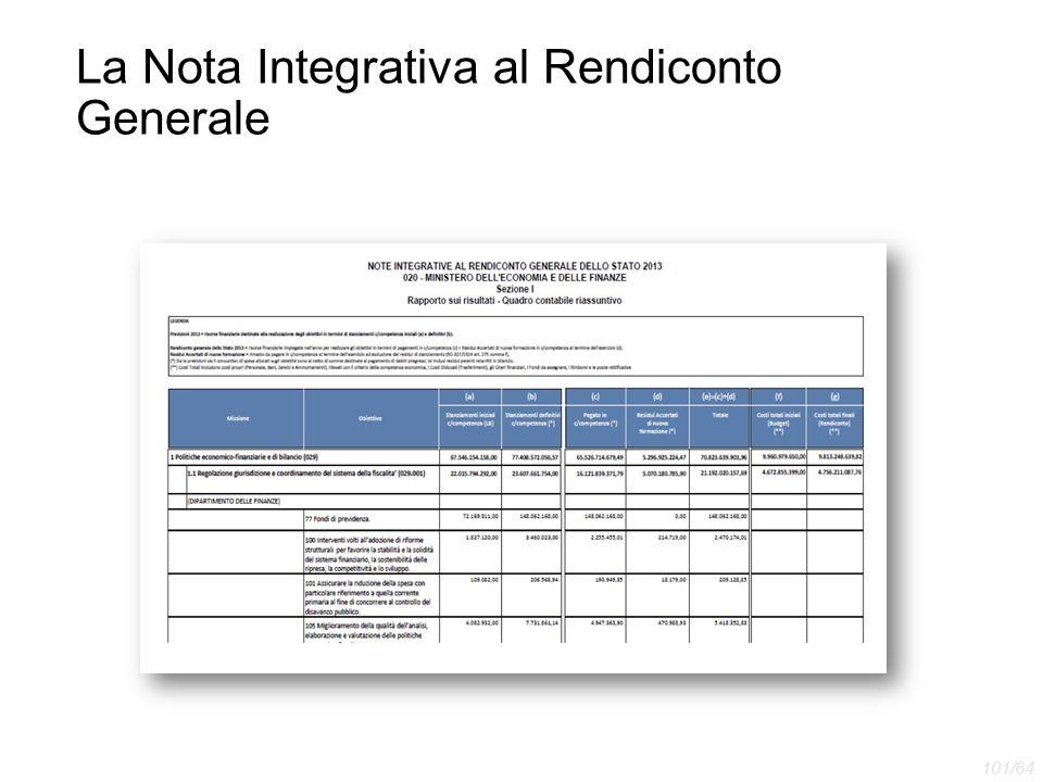 La Nota Integrativa al Rendiconto Generale 101/64