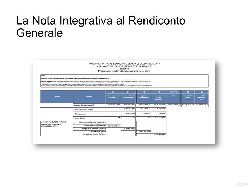 La Nota Integrativa al Rendiconto Generale 102/64