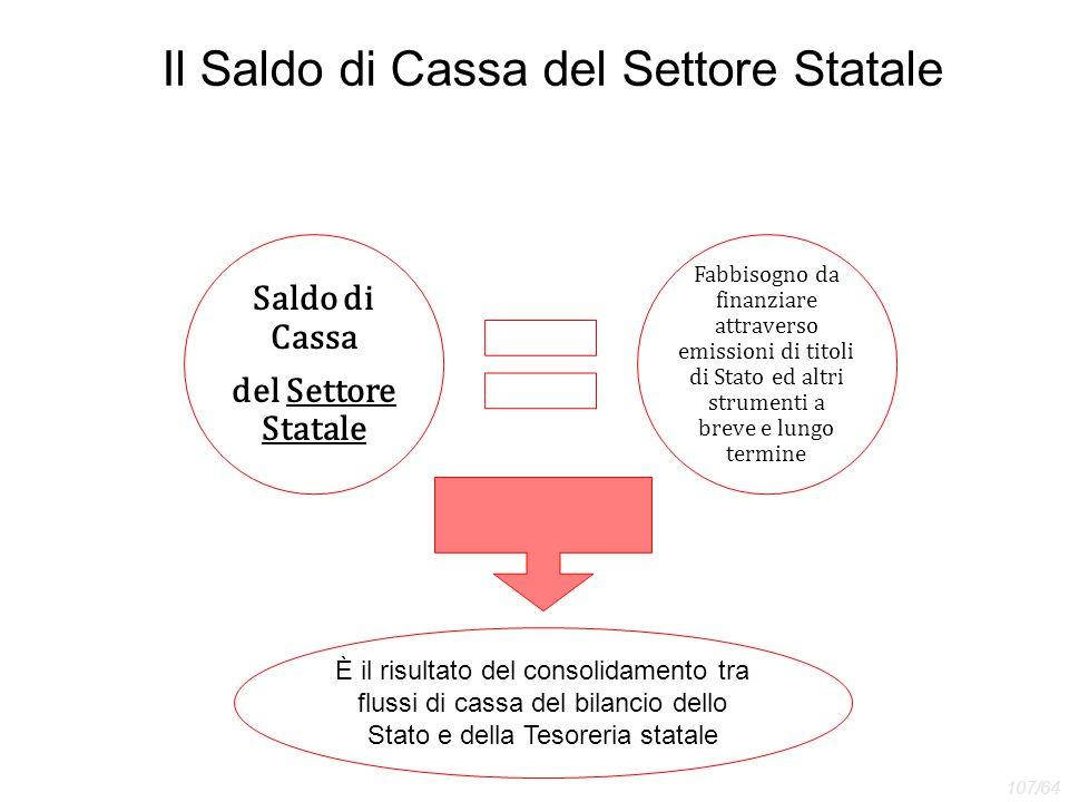 Il Saldo di Cassa del Settore Statale Saldo di Cassa del Settore Statale Fabbisogno da finanziare attraverso emissioni di titoli di Stato ed altri str
