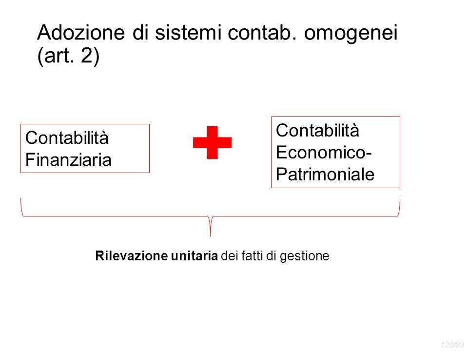 Adozione di sistemi contab. omogenei (art. 2) Contabilità Finanziaria Rilevazione unitaria dei fatti di gestione Contabilità Economico- Patrimoniale 1