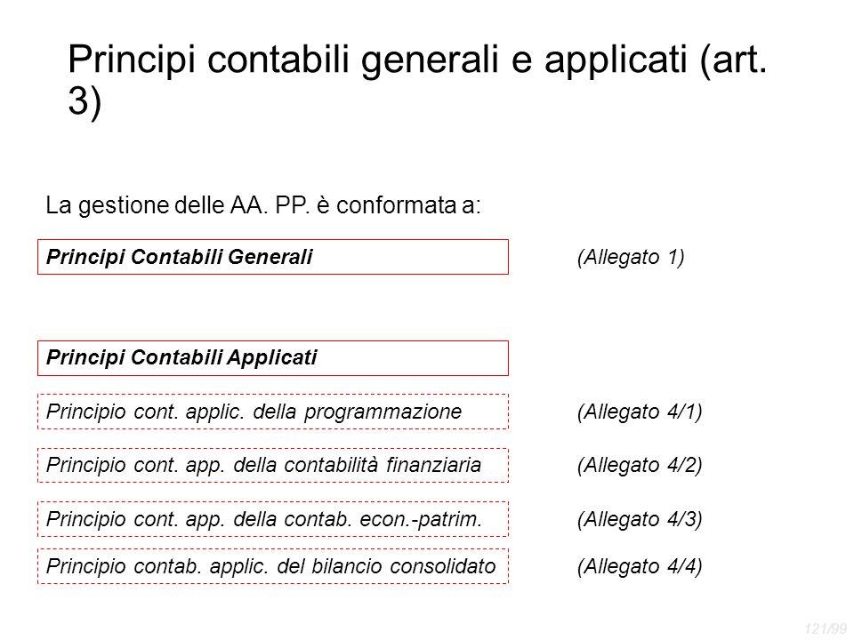 Principi contabili generali e applicati (art. 3) Principi Contabili Generali La gestione delle AA. PP. è conformata a: (Allegato 1) Principi Contabili