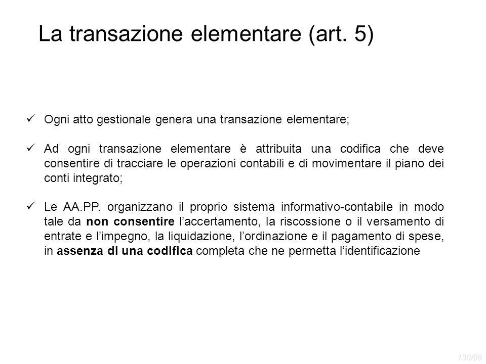 La transazione elementare (art. 5) Ogni atto gestionale genera una transazione elementare; Ad ogni transazione elementare è attribuita una codifica ch