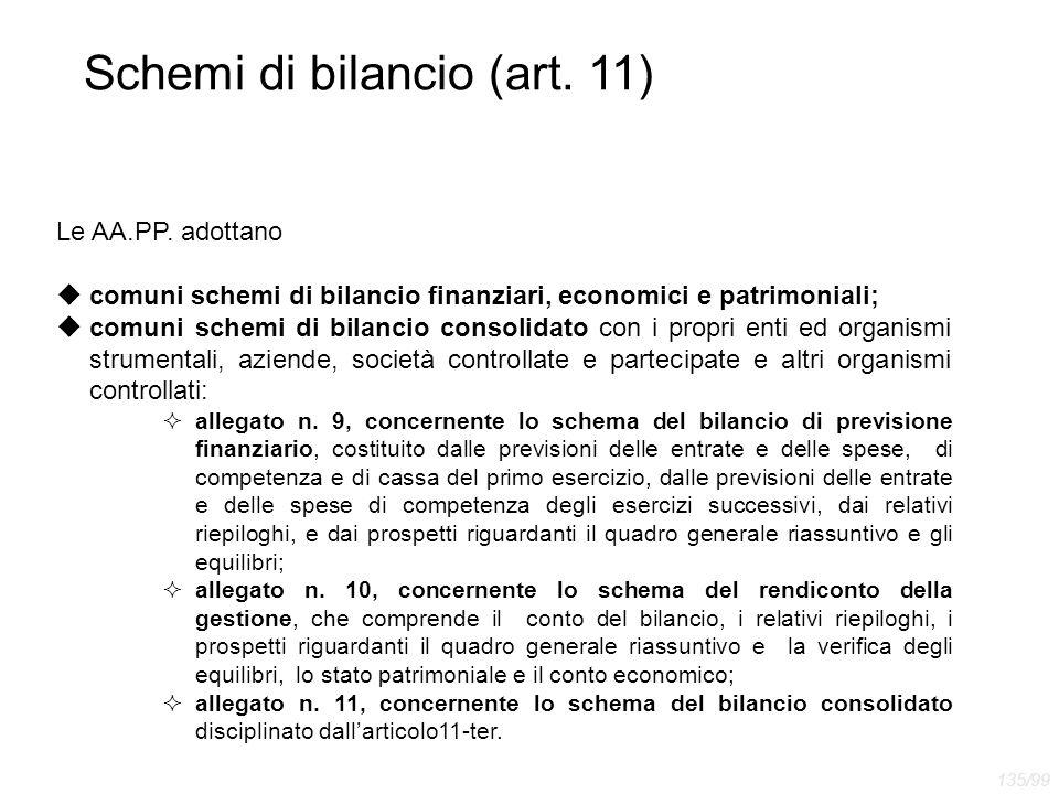 Schemi di bilancio (art. 11) Le AA.PP. adottano  comuni schemi di bilancio finanziari, economici e patrimoniali;  comuni schemi di bilancio consolid