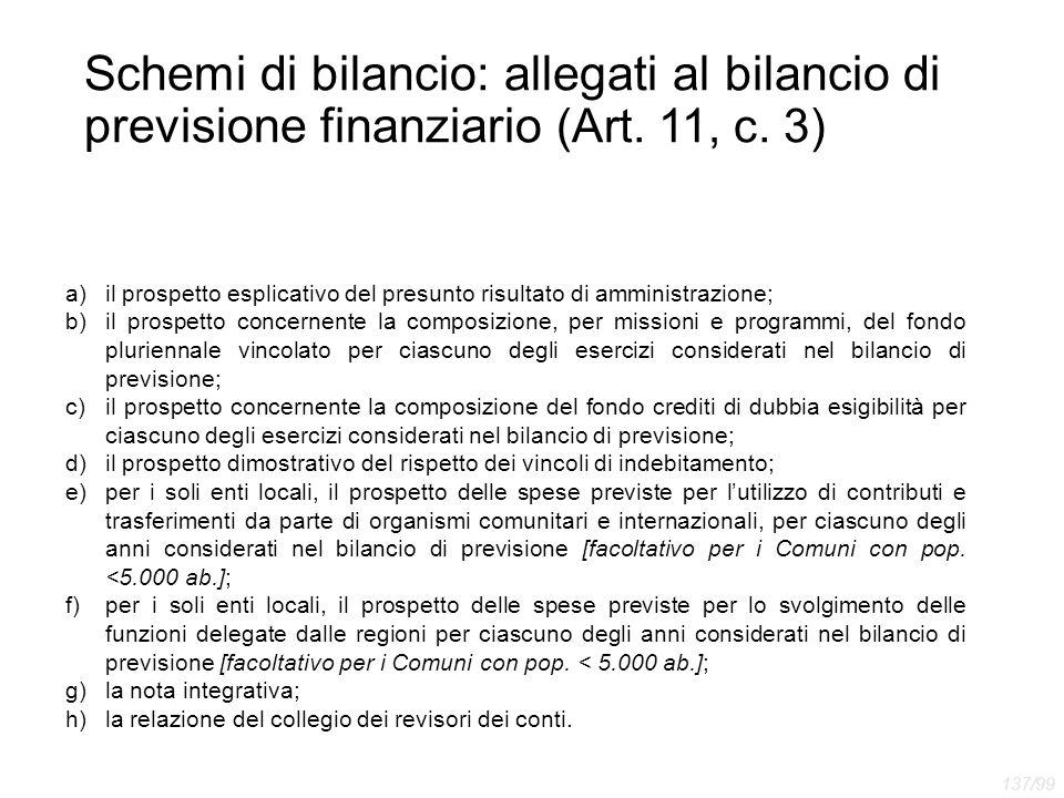 Schemi di bilancio: allegati al bilancio di previsione finanziario (Art. 11, c. 3) a)il prospetto esplicativo del presunto risultato di amministrazion