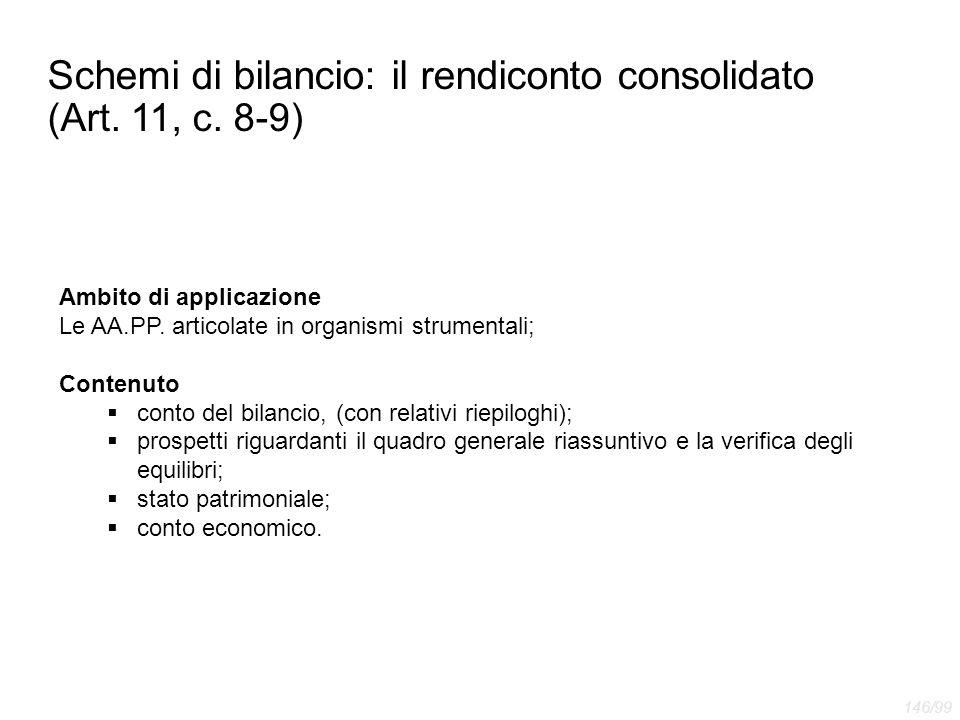 Schemi di bilancio: il rendiconto consolidato (Art. 11, c. 8-9) Ambito di applicazione Le AA.PP. articolate in organismi strumentali; Contenuto  cont