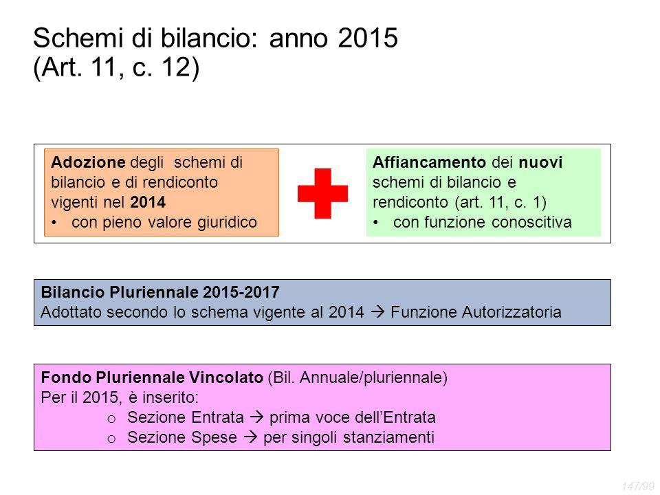 Schemi di bilancio: anno 2015 (Art. 11, c. 12) Adozione degli schemi di bilancio e di rendiconto vigenti nel 2014 con pieno valore giuridico Affiancam