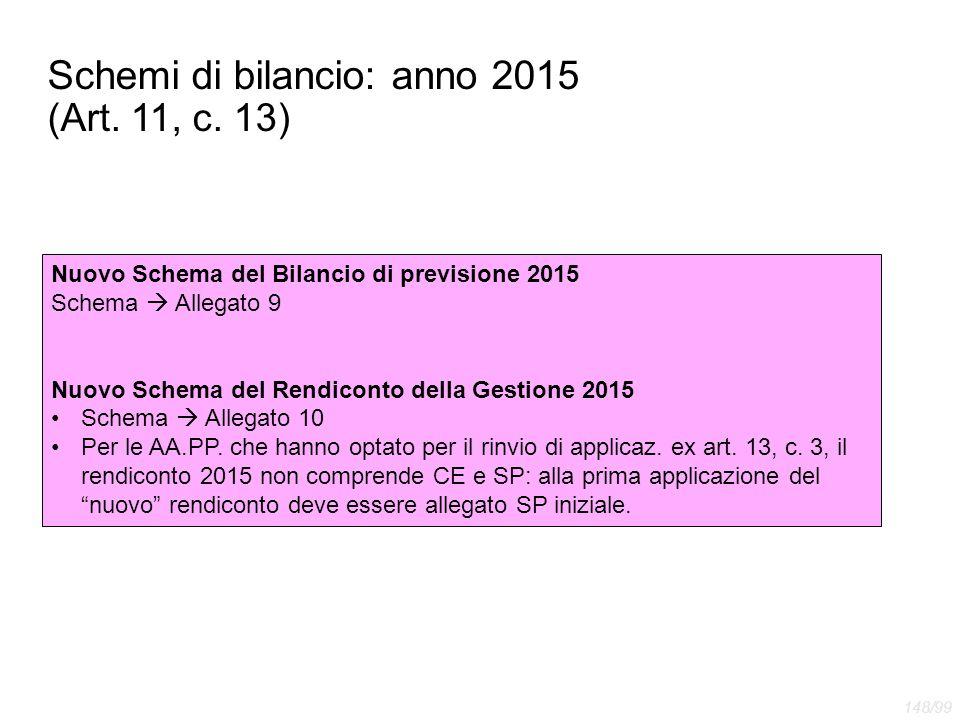 Schemi di bilancio: anno 2015 (Art. 11, c. 13) Nuovo Schema del Bilancio di previsione 2015 Schema  Allegato 9 Nuovo Schema del Rendiconto della Gest