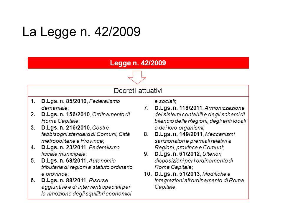 Titolo modulo………………………………………………………………………………………………………………………………… ………………………………………………………………………………………………………………………………………….. La Legge n. 42/2009 Legge n. 42/