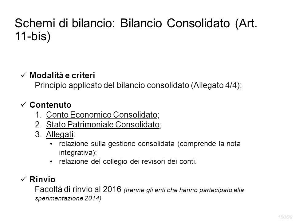 Schemi di bilancio: Bilancio Consolidato (Art. 11-bis) Modalità e criteri Principio applicato del bilancio consolidato (Allegato 4/4); Contenuto 1.Con