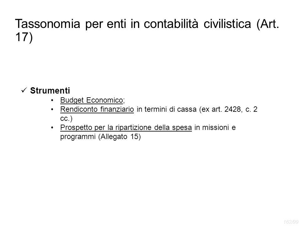 Tassonomia per enti in contabilità civilistica (Art. 17) Strumenti Budget Economico; Rendiconto finanziario in termini di cassa (ex art. 2428, c. 2 cc