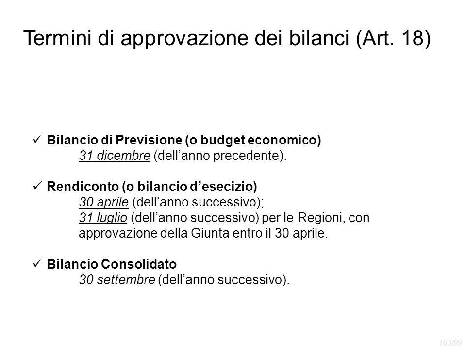 Termini di approvazione dei bilanci (Art. 18) Bilancio di Previsione (o budget economico) 31 dicembre (dell'anno precedente). Rendiconto (o bilancio d