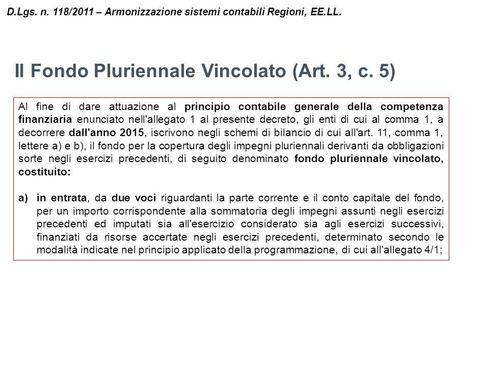 Il Fondo Pluriennale Vincolato (Art. 3, c. 5) D.Lgs. n. 118/2011 – Armonizzazione sistemi contabili Regioni, EE.LL. Al fine di dare attuazione al prin