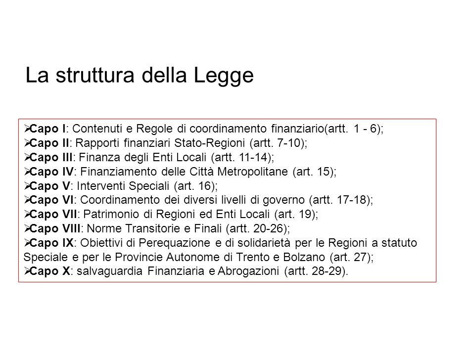 La struttura della Legge  Capo I: Contenuti e Regole di coordinamento finanziario(artt. 1 - 6);  Capo II: Rapporti finanziari Stato-Regioni (artt. 7