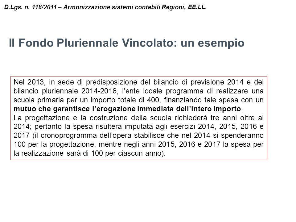 Il Fondo Pluriennale Vincolato: un esempio D.Lgs. n. 118/2011 – Armonizzazione sistemi contabili Regioni, EE.LL. Nel 2013, in sede di predisposizione
