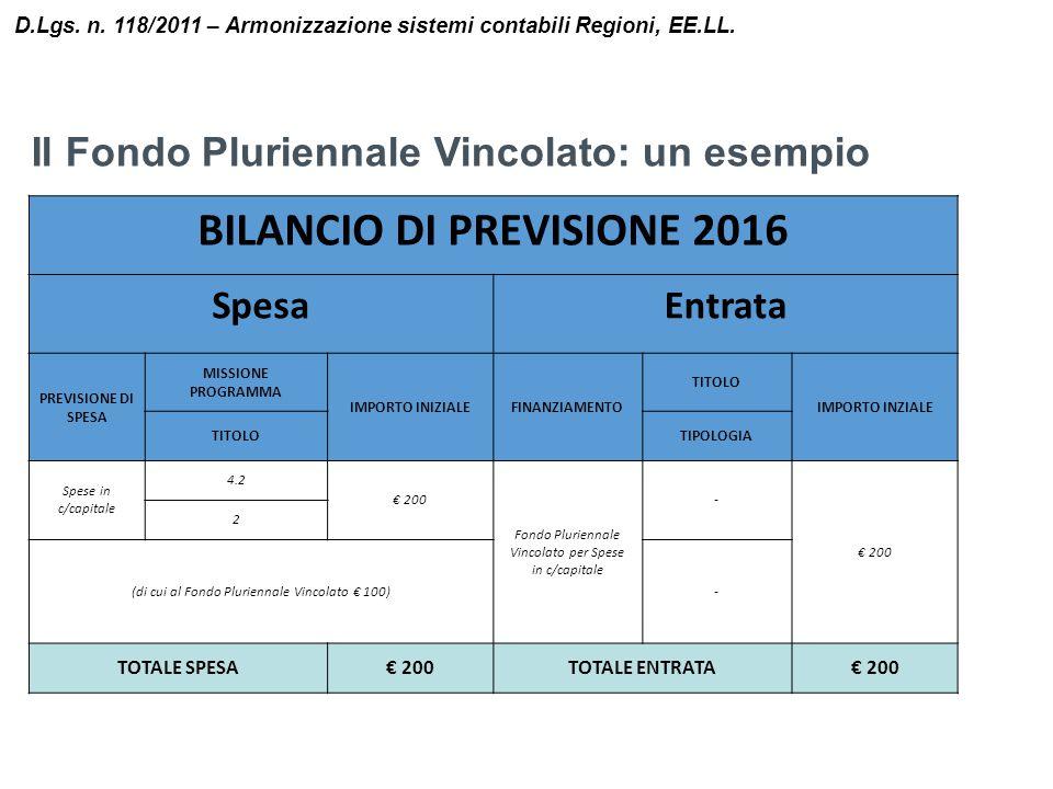 Il Fondo Pluriennale Vincolato: un esempio D.Lgs. n. 118/2011 – Armonizzazione sistemi contabili Regioni, EE.LL. BILANCIO DI PREVISIONE 2016 SpesaEntr