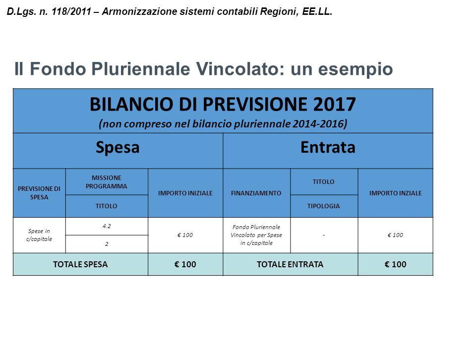 Il Fondo Pluriennale Vincolato: un esempio D.Lgs. n. 118/2011 – Armonizzazione sistemi contabili Regioni, EE.LL. BILANCIO DI PREVISIONE 2017 (non comp