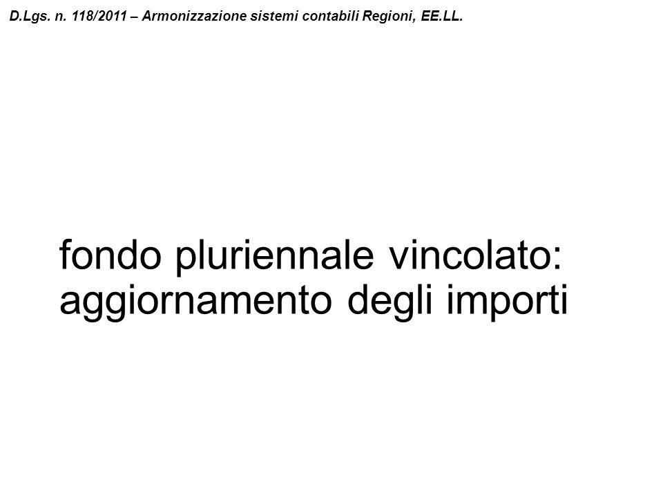 fondo pluriennale vincolato: aggiornamento degli importi D.Lgs. n. 118/2011 – Armonizzazione sistemi contabili Regioni, EE.LL.