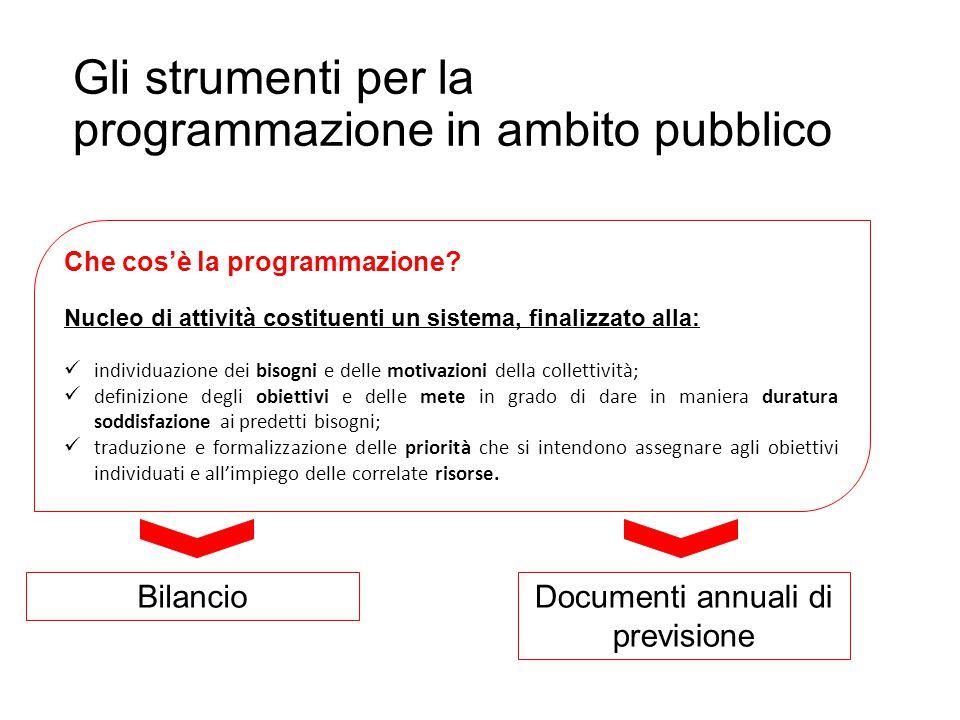 Gli strumenti per la programmazione in ambito pubblico Che cos'è la programmazione? Nucleo di attività costituenti un sistema, finalizzato alla: indiv