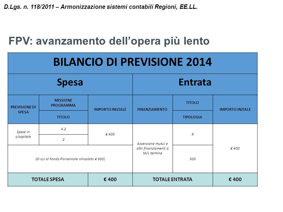 FPV: avanzamento dell'opera più lento D.Lgs. n. 118/2011 – Armonizzazione sistemi contabili Regioni, EE.LL. BILANCIO DI PREVISIONE 2014 SpesaEntrata P