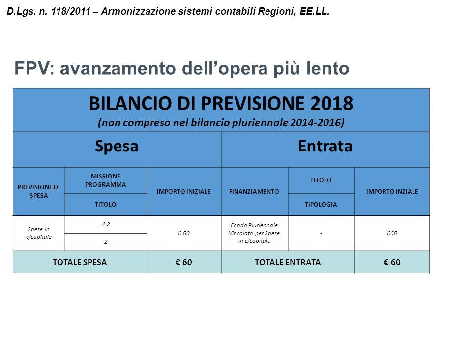 D.Lgs. n. 118/2011 – Armonizzazione sistemi contabili Regioni, EE.LL. BILANCIO DI PREVISIONE 2018 (non compreso nel bilancio pluriennale 2014-2016) Sp