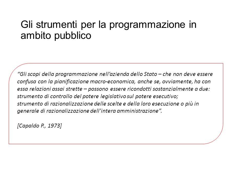 """Gli strumenti per la programmazione in ambito pubblico Prof. Paolo Ricci """"Gli scopi della programmazione nell'azienda dello Stato – che non deve esser"""