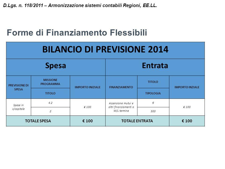 Forme di Finanziamento Flessibili D.Lgs. n. 118/2011 – Armonizzazione sistemi contabili Regioni, EE.LL. BILANCIO DI PREVISIONE 2014 SpesaEntrata PREVI
