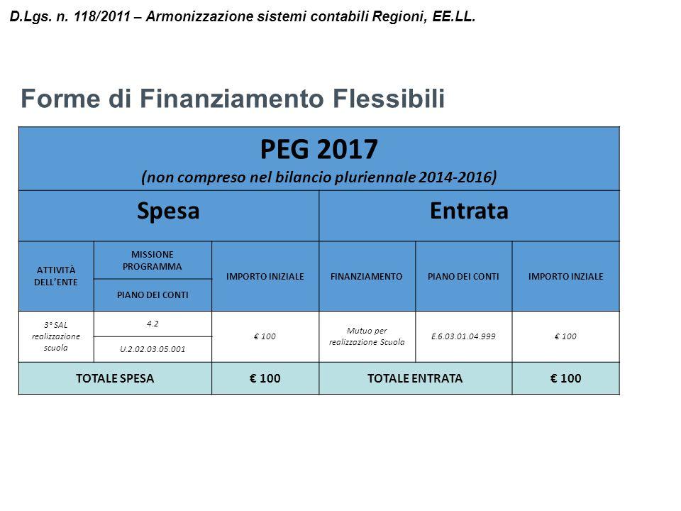D.Lgs. n. 118/2011 – Armonizzazione sistemi contabili Regioni, EE.LL. PEG 2017 (non compreso nel bilancio pluriennale 2014-2016) SpesaEntrata ATTIVITÀ