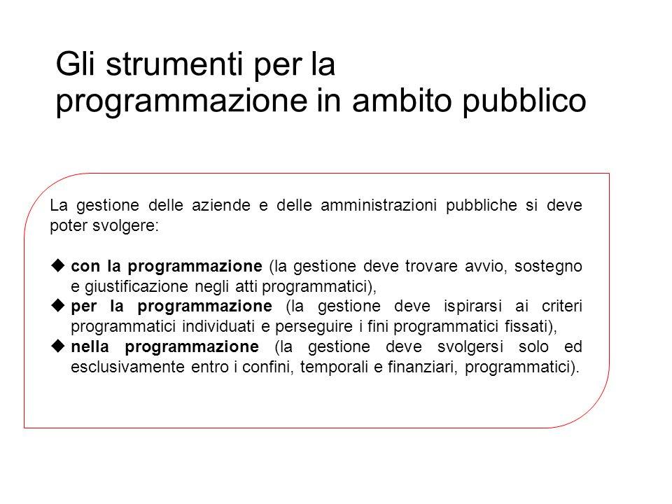 Gli strumenti per la programmazione in ambito pubblico Prof. Paolo Ricci La gestione delle aziende e delle amministrazioni pubbliche si deve poter svo