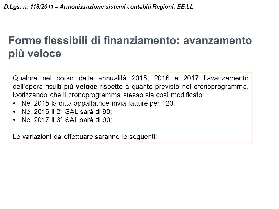 Forme flessibili di finanziamento: avanzamento più veloce D.Lgs. n. 118/2011 – Armonizzazione sistemi contabili Regioni, EE.LL. Qualora nel corso dell