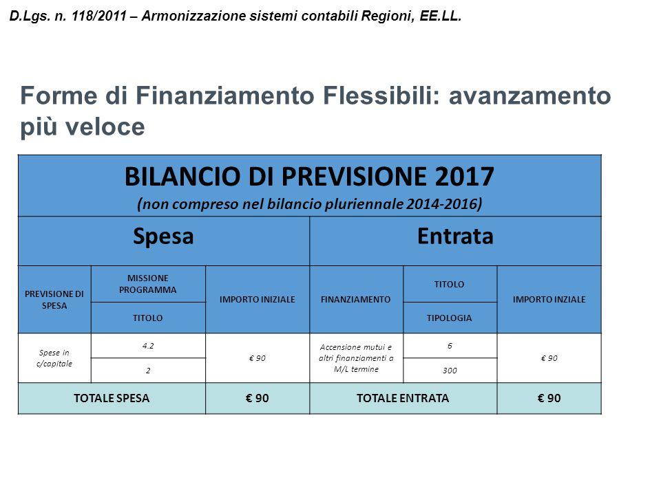 D.Lgs. n. 118/2011 – Armonizzazione sistemi contabili Regioni, EE.LL. BILANCIO DI PREVISIONE 2017 (non compreso nel bilancio pluriennale 2014-2016) Sp