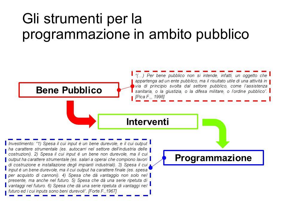 """Gli strumenti per la programmazione in ambito pubblico Prof. Paolo Ricci Bene Pubblico Interventi Programmazione """"(…) Per bene pubblico non si intende"""