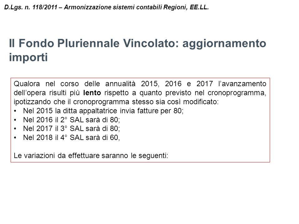 Il Fondo Pluriennale Vincolato: aggiornamento importi D.Lgs. n. 118/2011 – Armonizzazione sistemi contabili Regioni, EE.LL. Qualora nel corso delle an