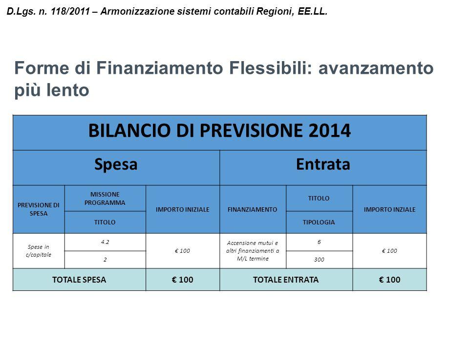 Forme di Finanziamento Flessibili: avanzamento più lento D.Lgs. n. 118/2011 – Armonizzazione sistemi contabili Regioni, EE.LL. BILANCIO DI PREVISIONE