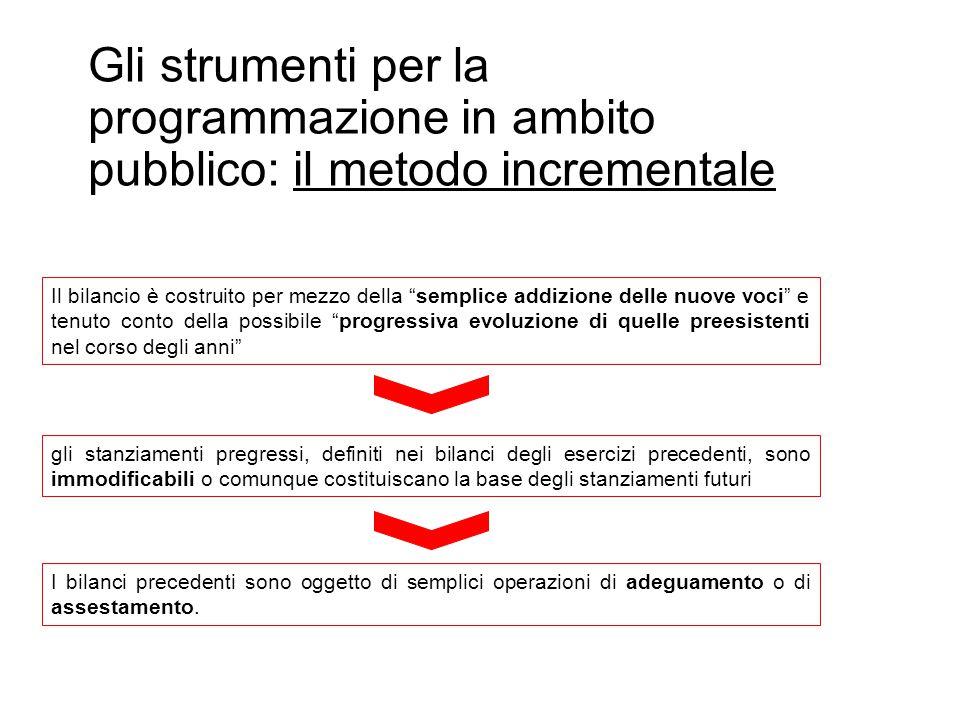 """Gli strumenti per la programmazione in ambito pubblico: il metodo incrementale Prof. Paolo Ricci Il bilancio è costruito per mezzo della """"semplice add"""