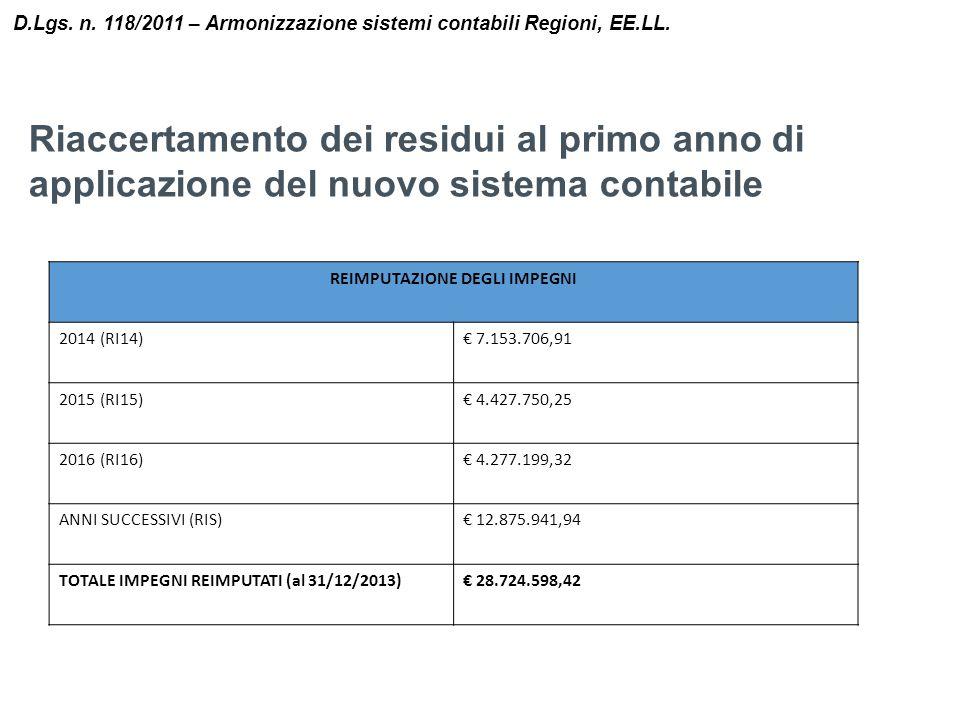 D.Lgs. n. 118/2011 – Armonizzazione sistemi contabili Regioni, EE.LL. Riaccertamento dei residui al primo anno di applicazione del nuovo sistema conta