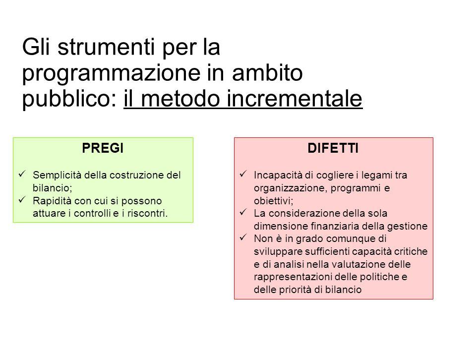 Gli strumenti per la programmazione in ambito pubblico: il metodo incrementale Prof. Paolo Ricci PREGI Semplicità della costruzione del bilancio; Rapi
