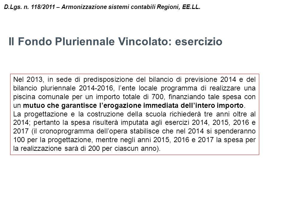Il Fondo Pluriennale Vincolato: esercizio D.Lgs. n. 118/2011 – Armonizzazione sistemi contabili Regioni, EE.LL. Nel 2013, in sede di predisposizione d