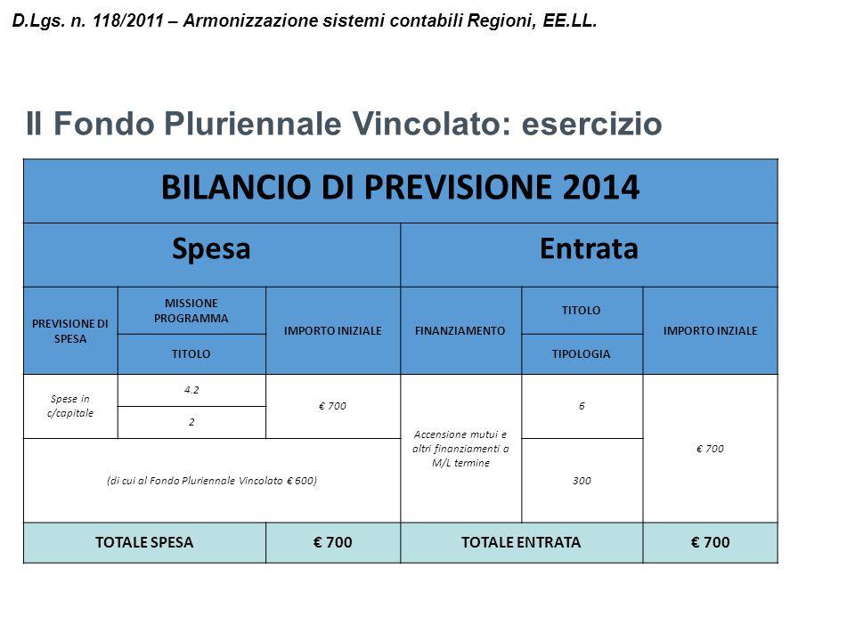 Il Fondo Pluriennale Vincolato: esercizio D.Lgs. n. 118/2011 – Armonizzazione sistemi contabili Regioni, EE.LL. BILANCIO DI PREVISIONE 2014 SpesaEntra