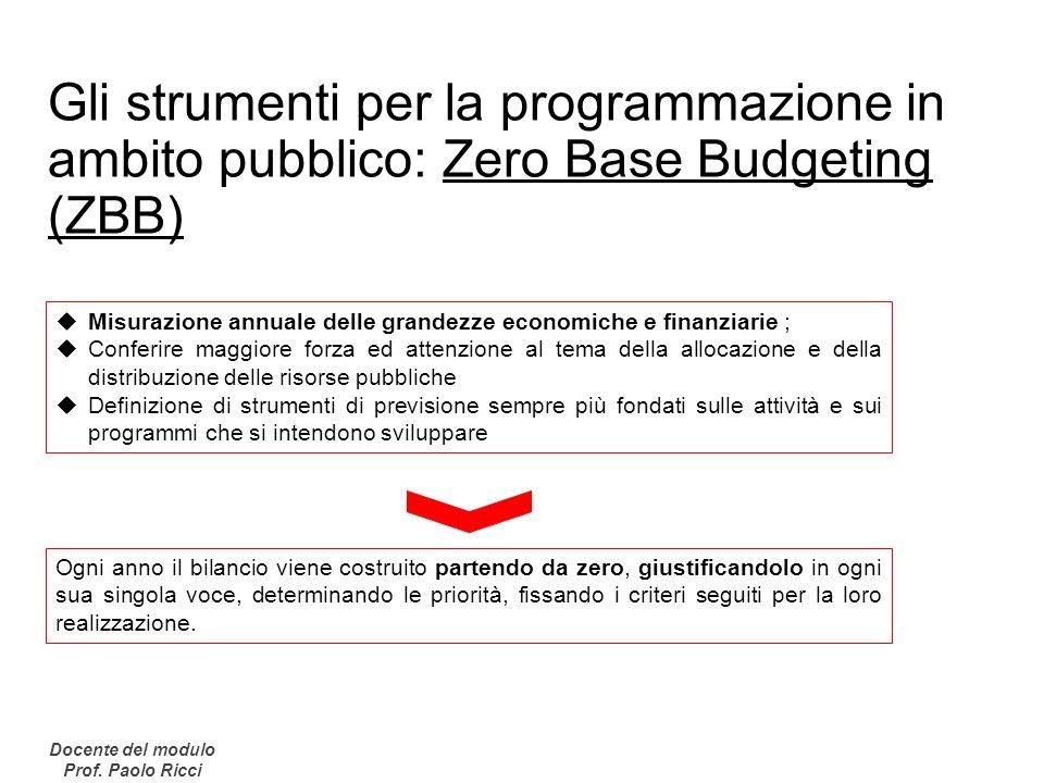 Gli strumenti per la programmazione in ambito pubblico: Zero Base Budgeting (ZBB) Docente del modulo Prof. Paolo Ricci  Misurazione annuale delle gra