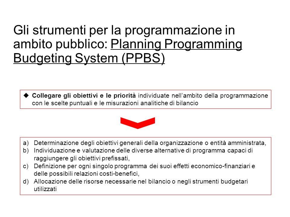 Gli strumenti per la programmazione in ambito pubblico: Planning Programming Budgeting System (PPBS) Prof. Paolo Ricci  Collegare gli obiettivi e le