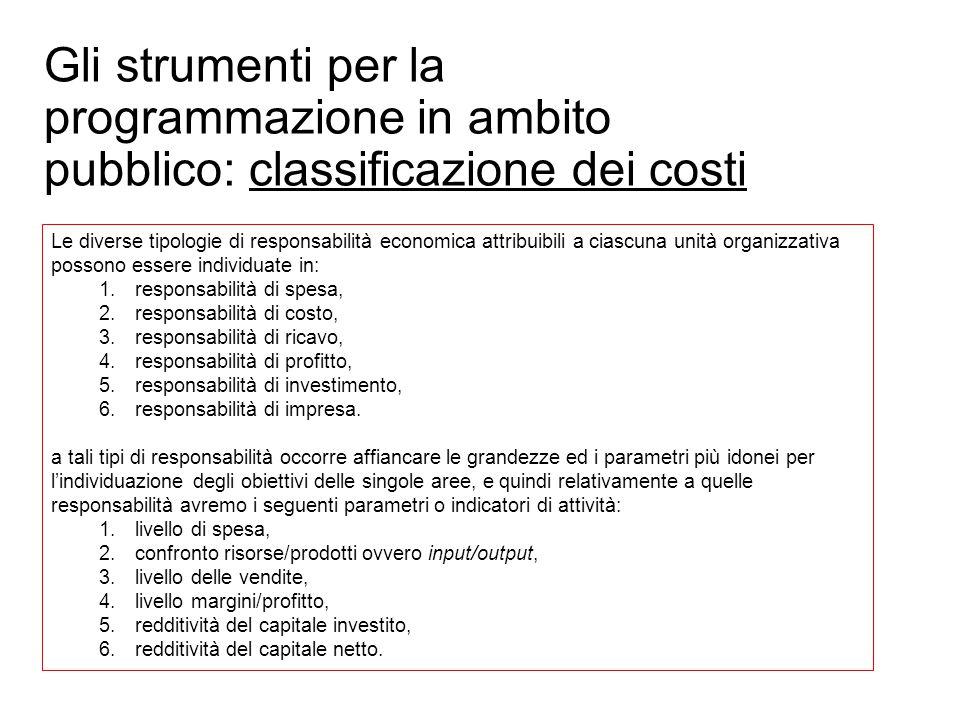 Prof. Paolo Ricci Gli strumenti per la programmazione in ambito pubblico: classificazione dei costi Le diverse tipologie di responsabilità economica a