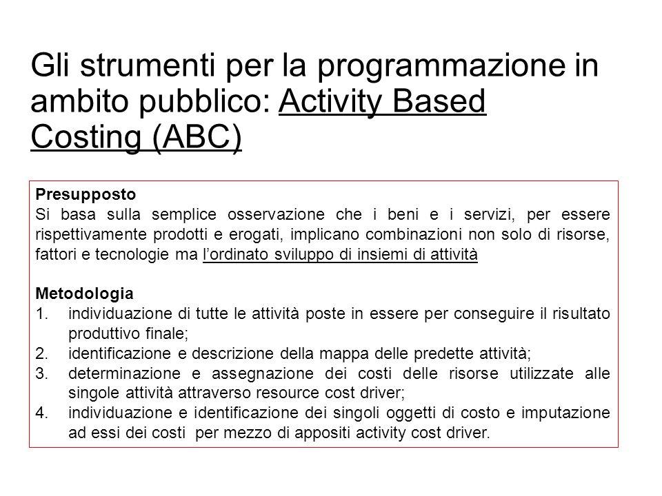 Prof. Paolo Ricci Gli strumenti per la programmazione in ambito pubblico: Activity Based Costing (ABC) Presupposto Si basa sulla semplice osservazione