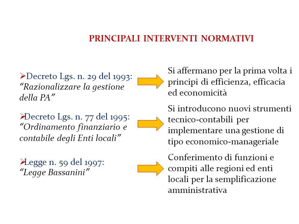 Enti Strumentali: tipologie (Art.11-ter, c.