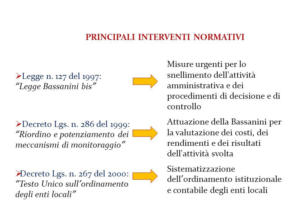 Il Fondo Pluriennale Vincolato: esercizio D.Lgs.n.