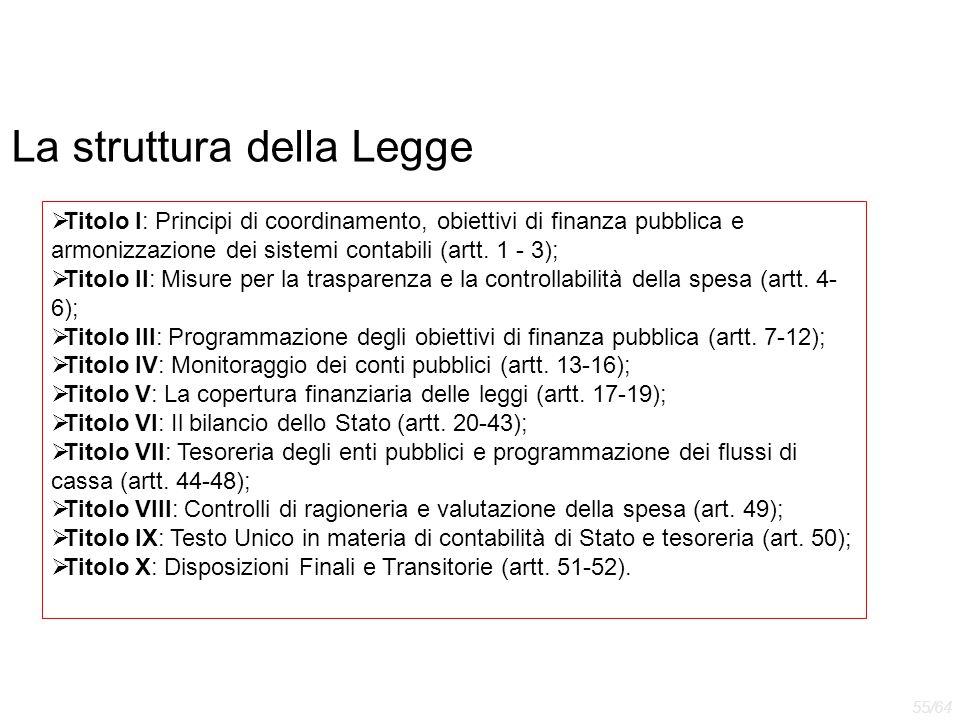 La struttura della Legge  Titolo I: Principi di coordinamento, obiettivi di finanza pubblica e armonizzazione dei sistemi contabili (artt. 1 - 3); 