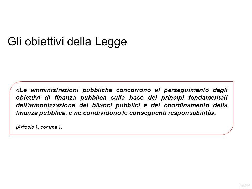 Gli obiettivi della Legge «Le amministrazioni pubbliche concorrono al perseguimento degli obiettivi di finanza pubblica sulla base dei princìpi fondam