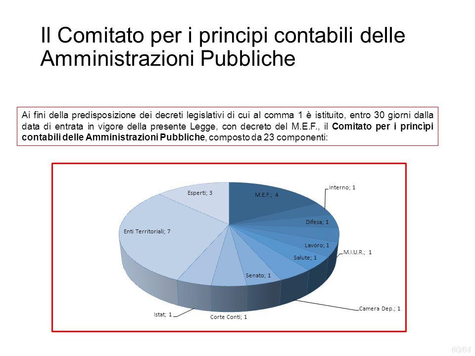 Il Comitato per i principi contabili delle Amministrazioni Pubbliche Ai fini della predisposizione dei decreti legislativi di cui al comma 1 è istitui