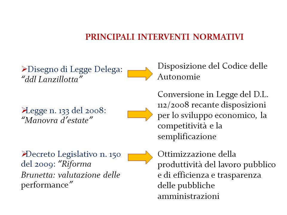 L'ambito di intervento La Legge n.42/2009 costituisce attuazione dell art.