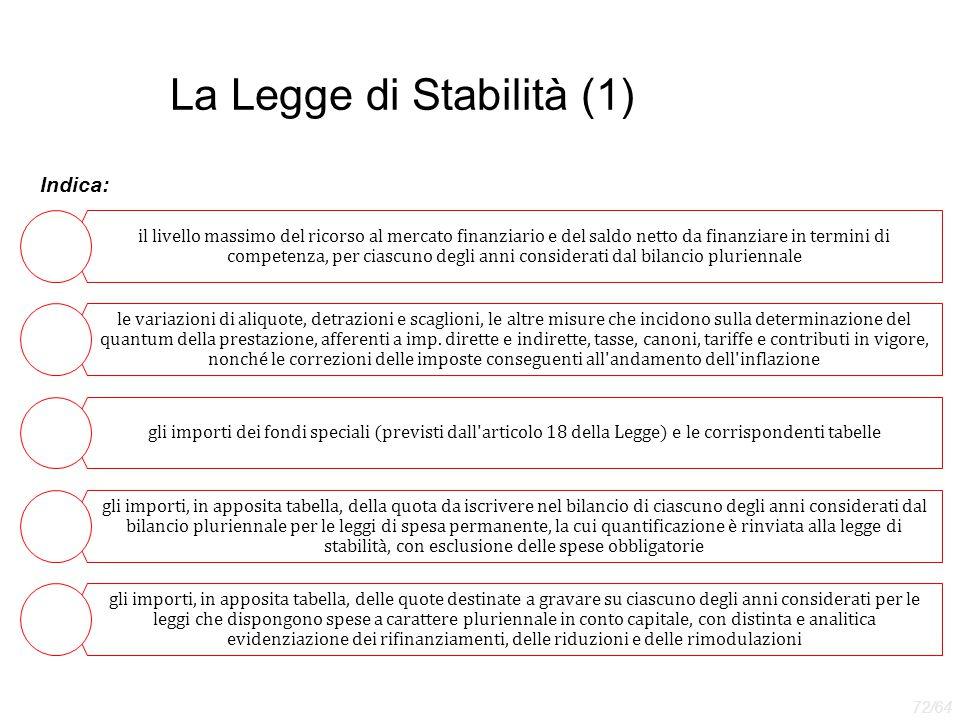 La Legge di Stabilità (1) Indica: il livello massimo del ricorso al mercato finanziario e del saldo netto da finanziare in termini di competenza, per
