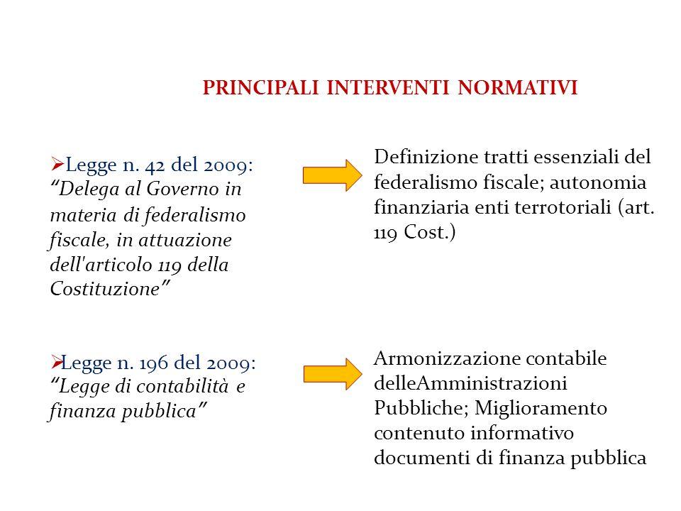 Piano dei Conti integrato (art.